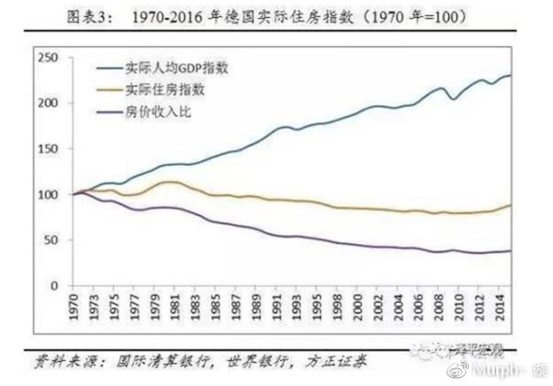 《大空头》影评 —— 次贷危机十周年